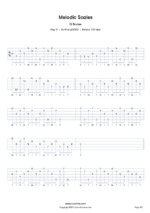 Melodic Scales Banjo tabs & chords | Tunefox com